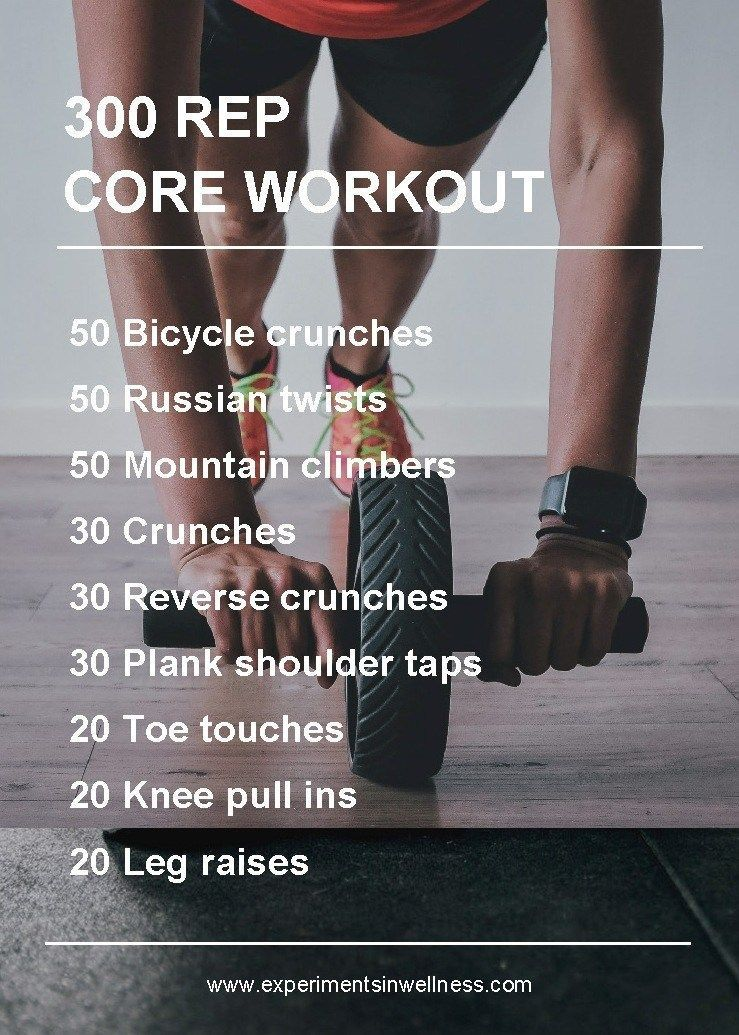 At Home Ab Workout | Home workouts | Interval workouts | Tabata Workouts | HIIT …