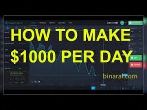 Top 10 options trading strategies for beginners