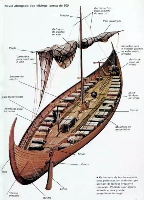Viking Boat Layout      … | VIKING | Vikin…