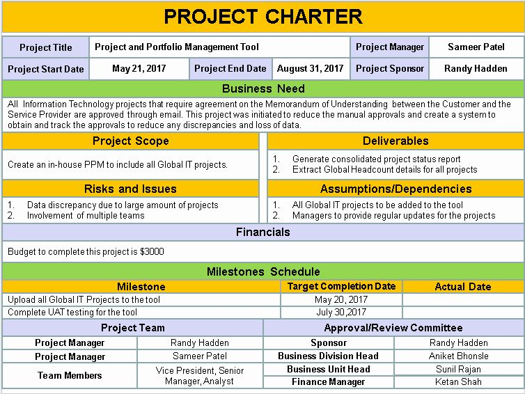 Fresh Project Charter Template Free In 2020 Project Charter