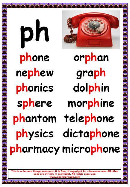 Ph Words English Phonics Phonics Posters Teaching Phonics