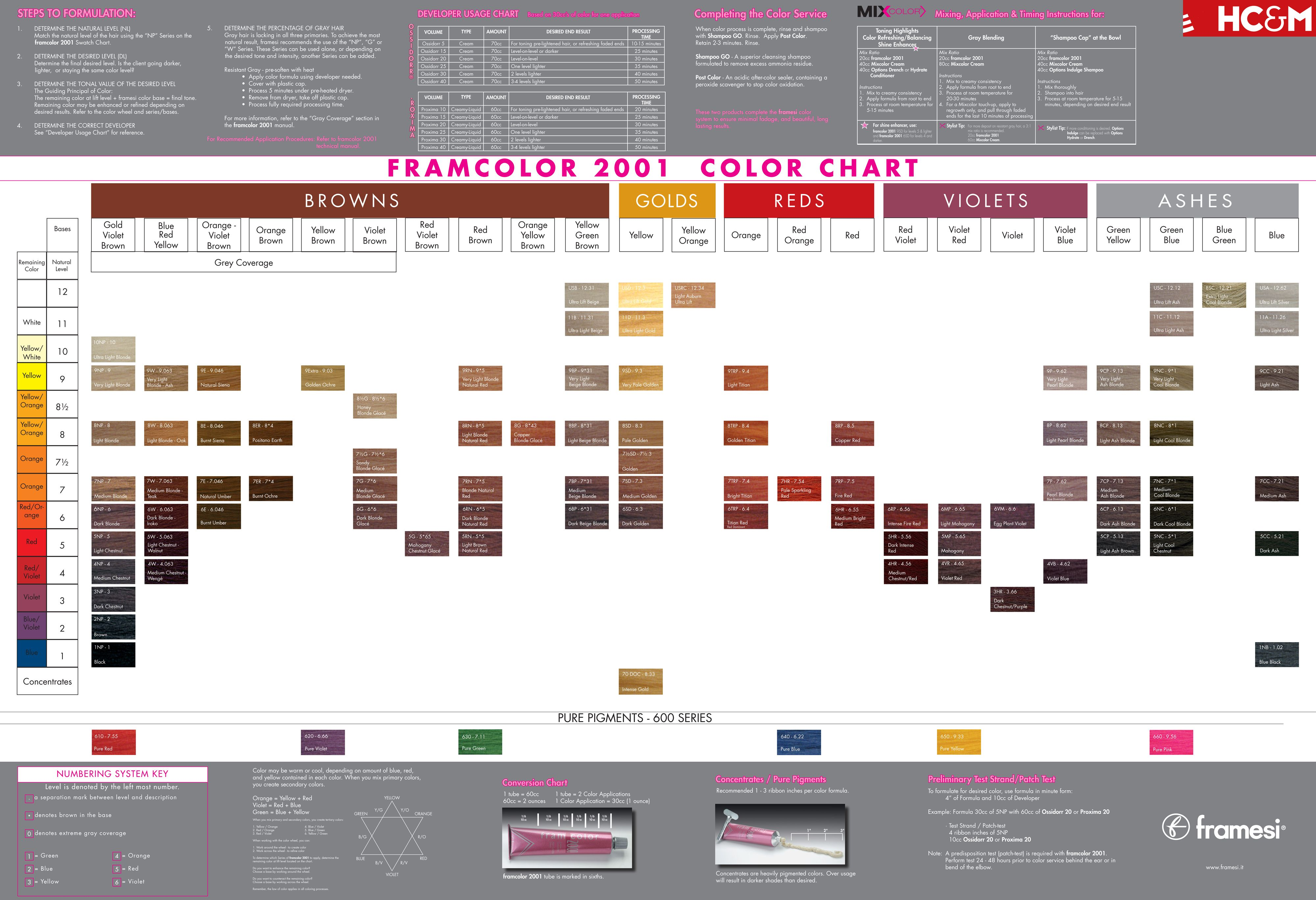 Framesi framcolor 2001 color chart all things hair framesi framcolor 2001 color chart nvjuhfo Image collections