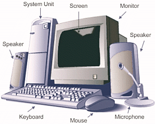 The Six Primary Components Of A Computer Are Input Devices The Processor Memory Output Devices Storage Devices Are H Computer Basics Computer System Computer