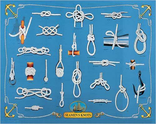 Nudos marineros hogar pinterest nudo marinero nudo - Nudos marineros decorativos ...