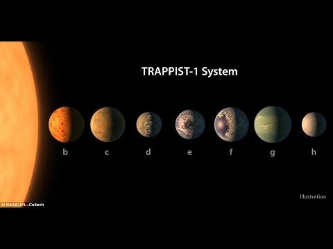 The star system with SEVEN Earth like planets - three of which could sup...