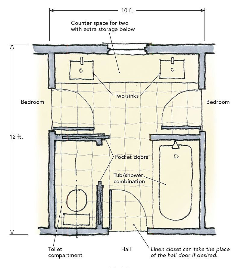 1 story house plans with jack and jill bathroom for Shared bathroom layout