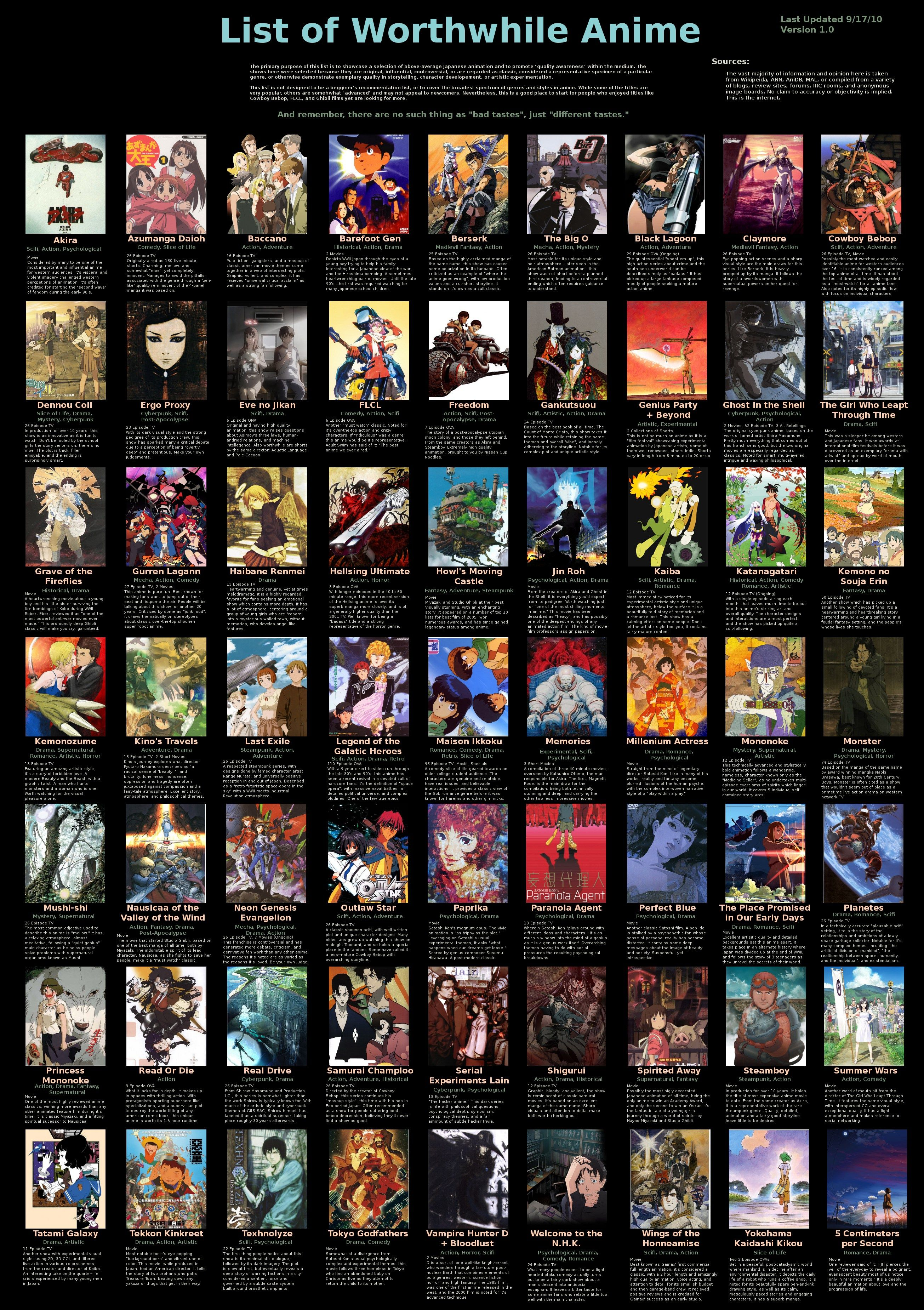 anime Mejores peliculas de anime, Anime