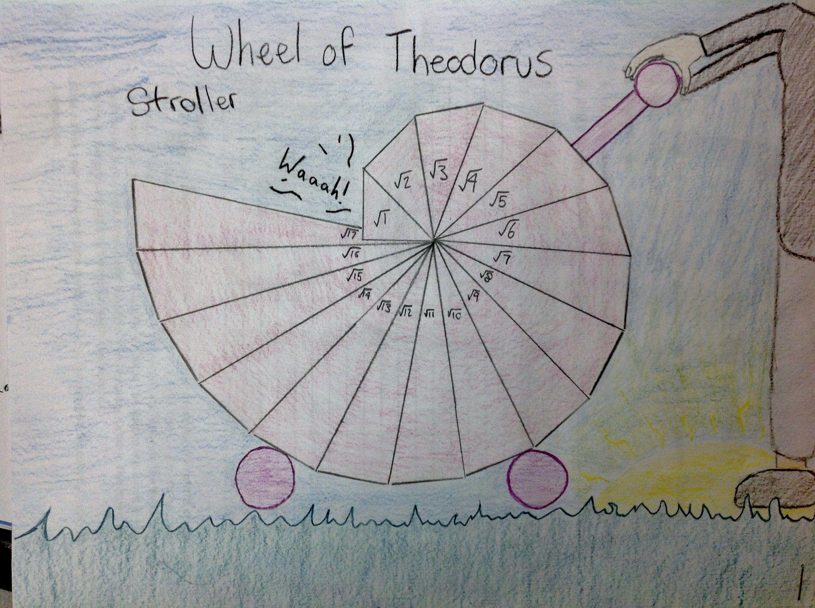 Stroller Math projects, Spiral math