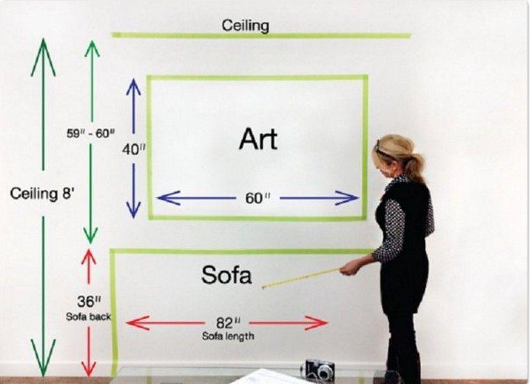 Comment Accrocher Vos Photos Murales A La Bonne Hauteur Parement Mural Photo Murale Et Deco Ameublement