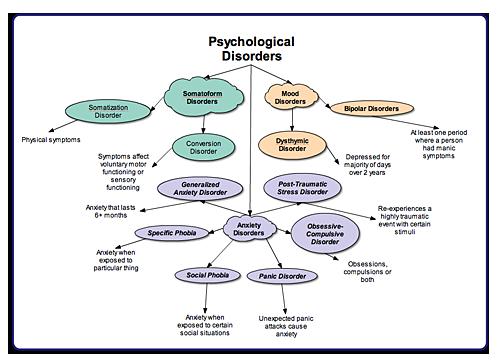 50+ Argumentative Essay Topics about Mental Health - Elimu Centre