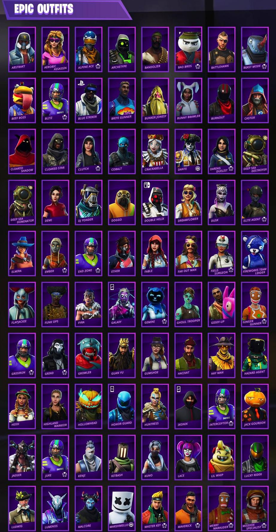All Fortnite Skins Ever Released Item Shop, Battle Pass