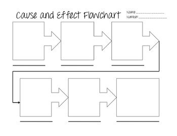 All Worksheets cause and effect worksheets : Cause and Effect Worksheets   Teaching   Pinterest   Cause and ...