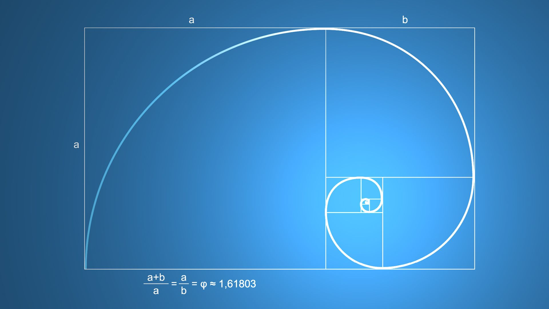 Golden Mean (Golden Ratio) -- Shown by graph, using squares and ...