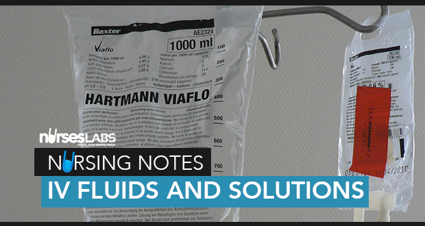 Free Download  Intravenous  Iv  Fluids And Solutions Quick
