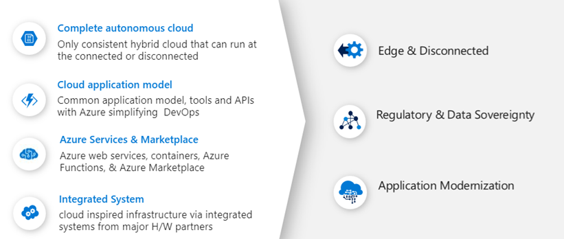 Customers Are Using Azure Stack Hybrid Cloud Cloud Infrastructure Cloud Services