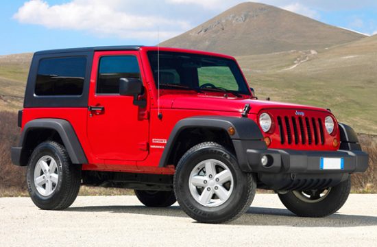 Jeep Wrangler 2021 Specs Price And Release Date