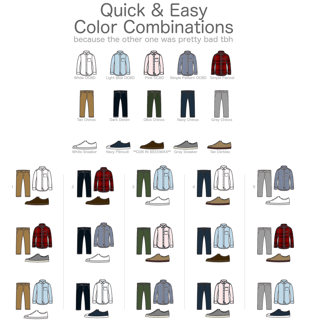 57 Infographics That Will Make A Man Fashion Expert Shoes Men Easy And Fashion