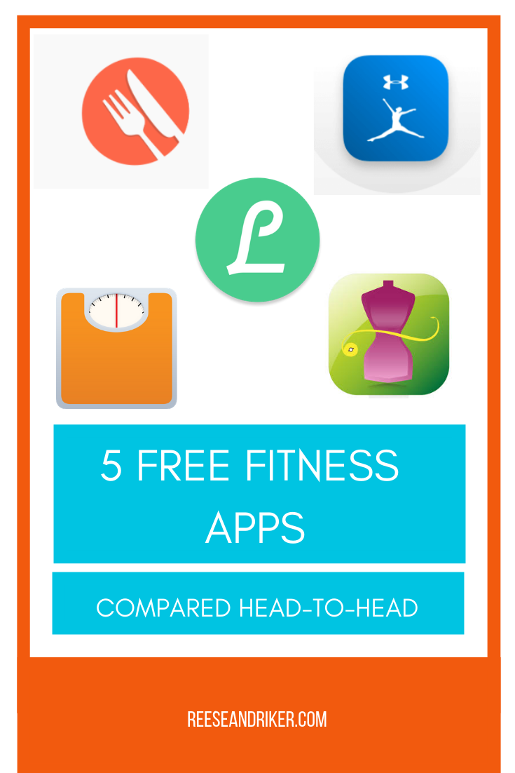 Contact Support Calorie Counting App Health And Fitness Apps Best Calorie Counting App