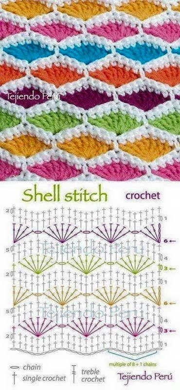 Shell Stitch Pretty As Stained Glass Crochet Crochet Shapes And