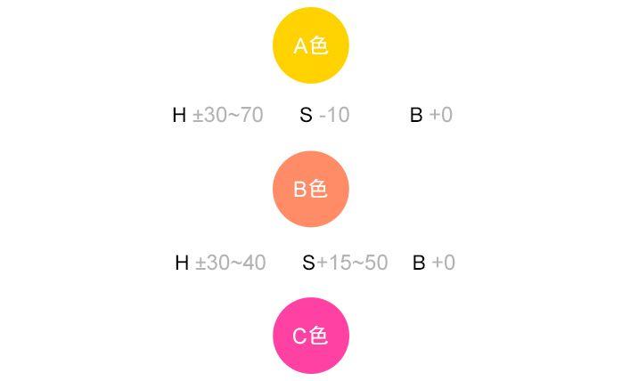 实用教程!教你巧妙运用渐变色快速提升设计格调!