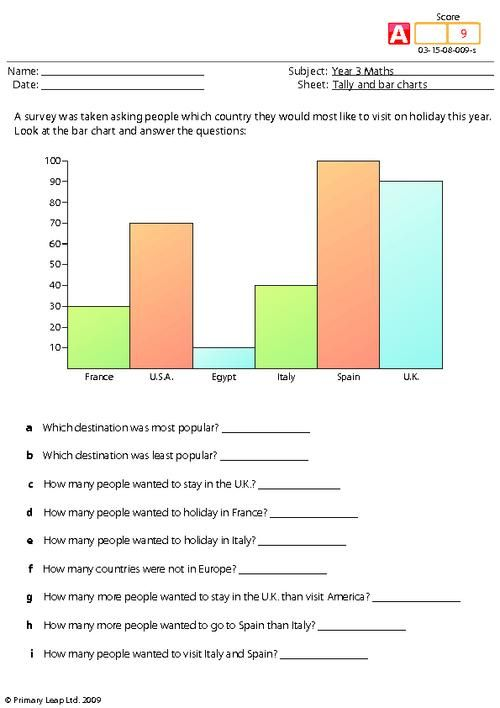 Year  Maths This Year  Maths Worksheet Shows A Survey Asking