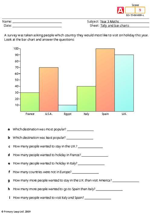 Year 3 Maths: This year 3 maths worksheet shows a survey asking ...