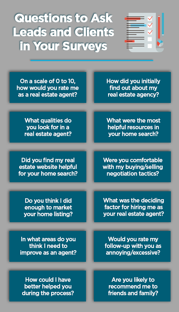 Real Estate Survey Questions Real Estate Checklist Real Estate Real Estate Marketing