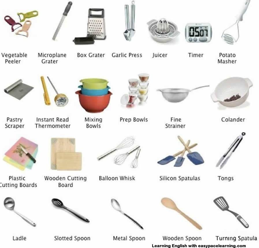 Kitchen Appliances Learn English English Vocabulary English