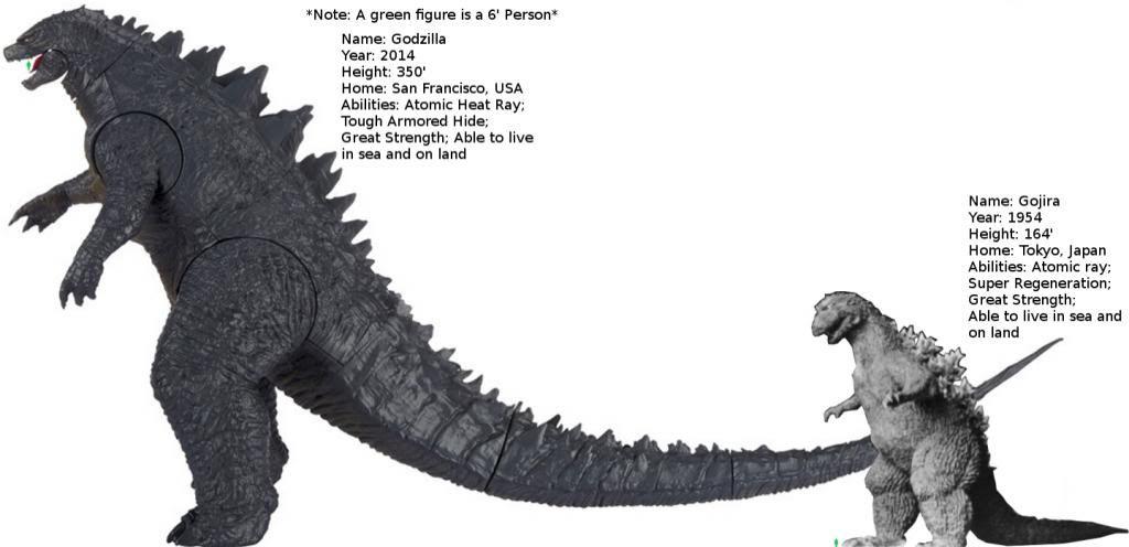 2014 American Godzilla_vs_1954 Japanese Gojira | Godzilla | Godzilla