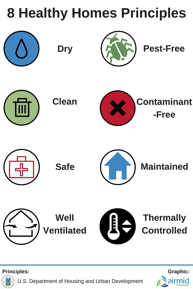 Follow The 8 Healthy Homes Principles Set Out By US Department Of Housing And Urban Development 1 Keep It Dry 2 Clean 3 Safe 4