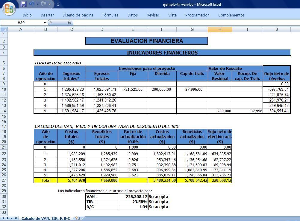 Calculo de VAN, TIR y Relacion Beneficio-Costo | Contabilidad y ...