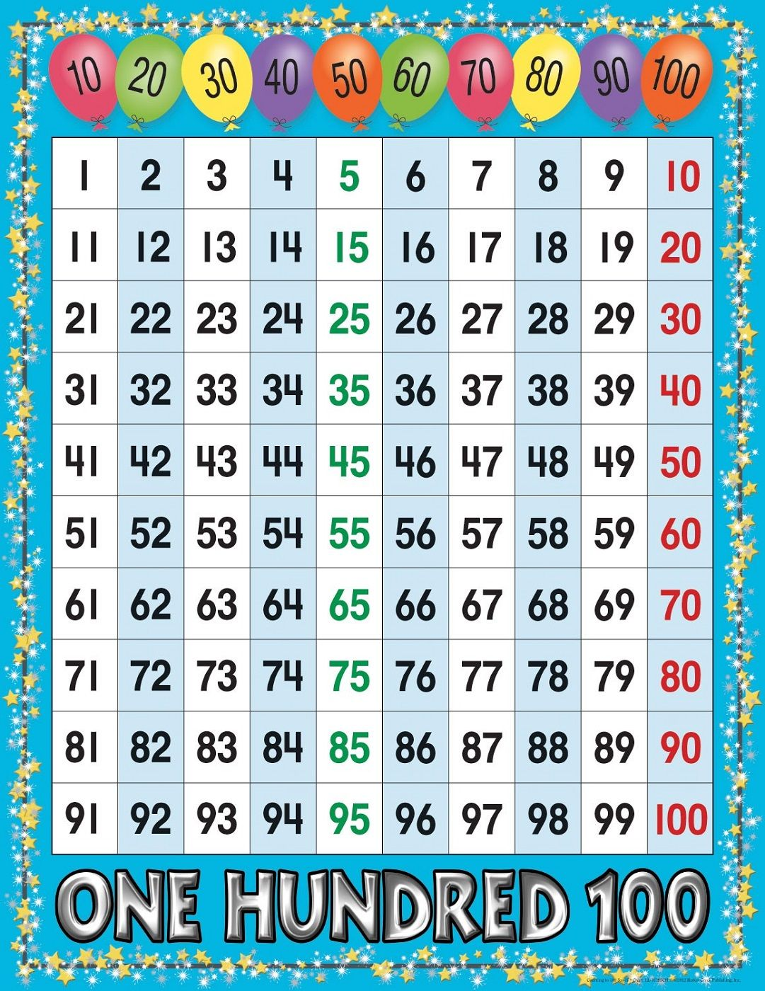 Charts Of Number 1 100 Free Number Chart 100 Number Chart Number Grid