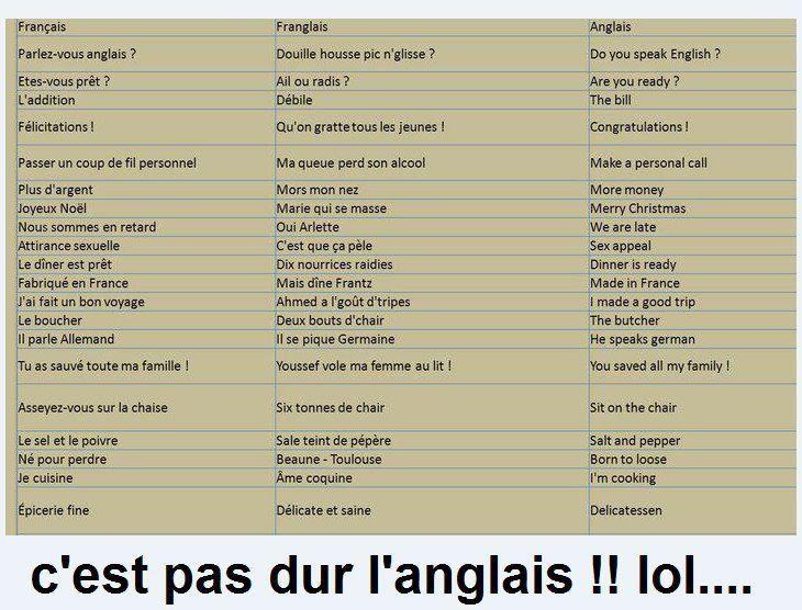 Trop Bon Bad Translations Funny Translations Language Translation