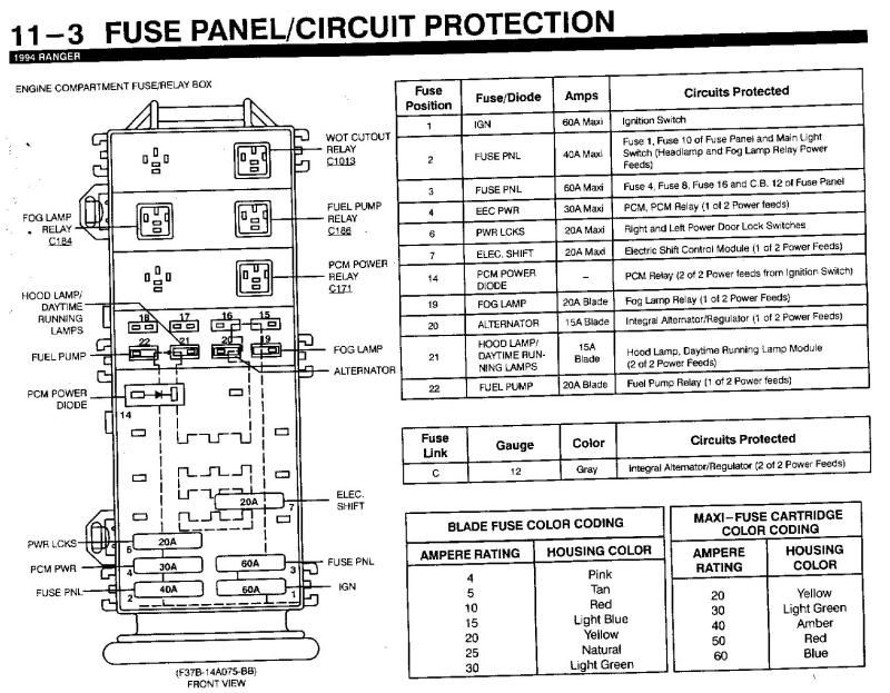 1995 mazda b2300 fuse diagram fuse panel diagram, 95 2004 Ranger Fuse Diagram