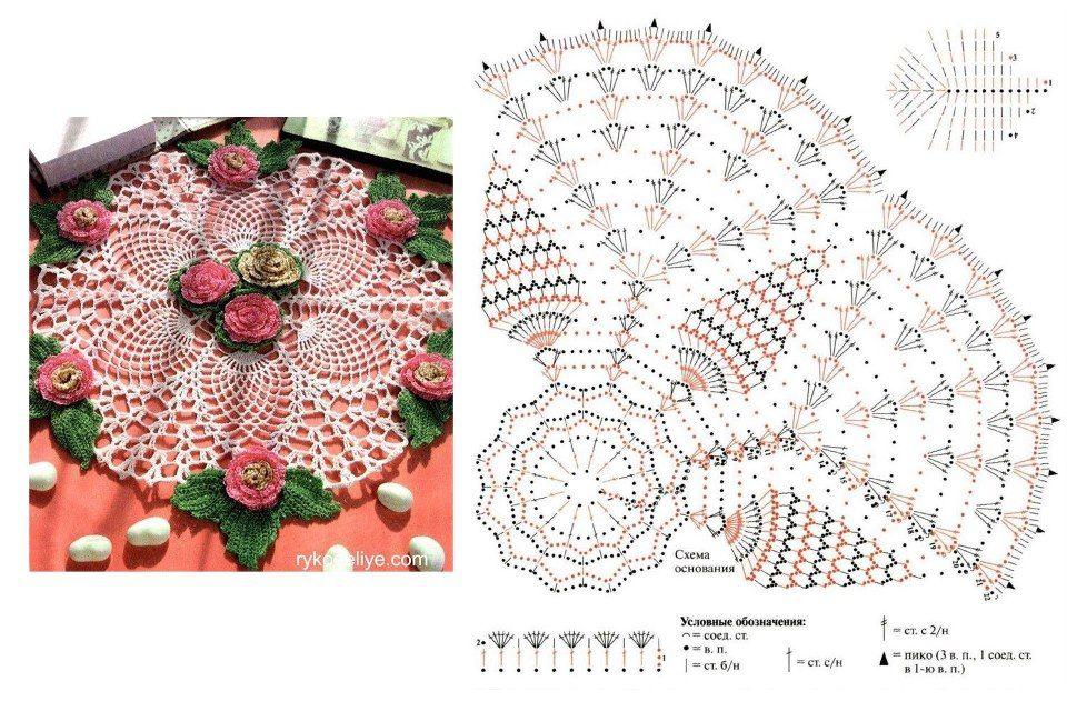 Tejido Facil: Patrón: Carpeta Piñas bellísima con flores y hojas ...
