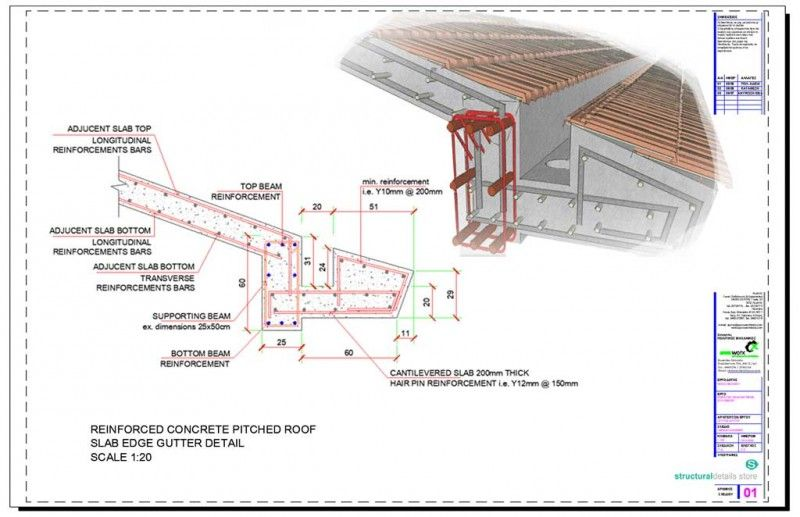 Concrete Roof Slab Clay Tiles With Hidden Gutter Detail Concrete Roof Reinforced Concrete Pitched Roof