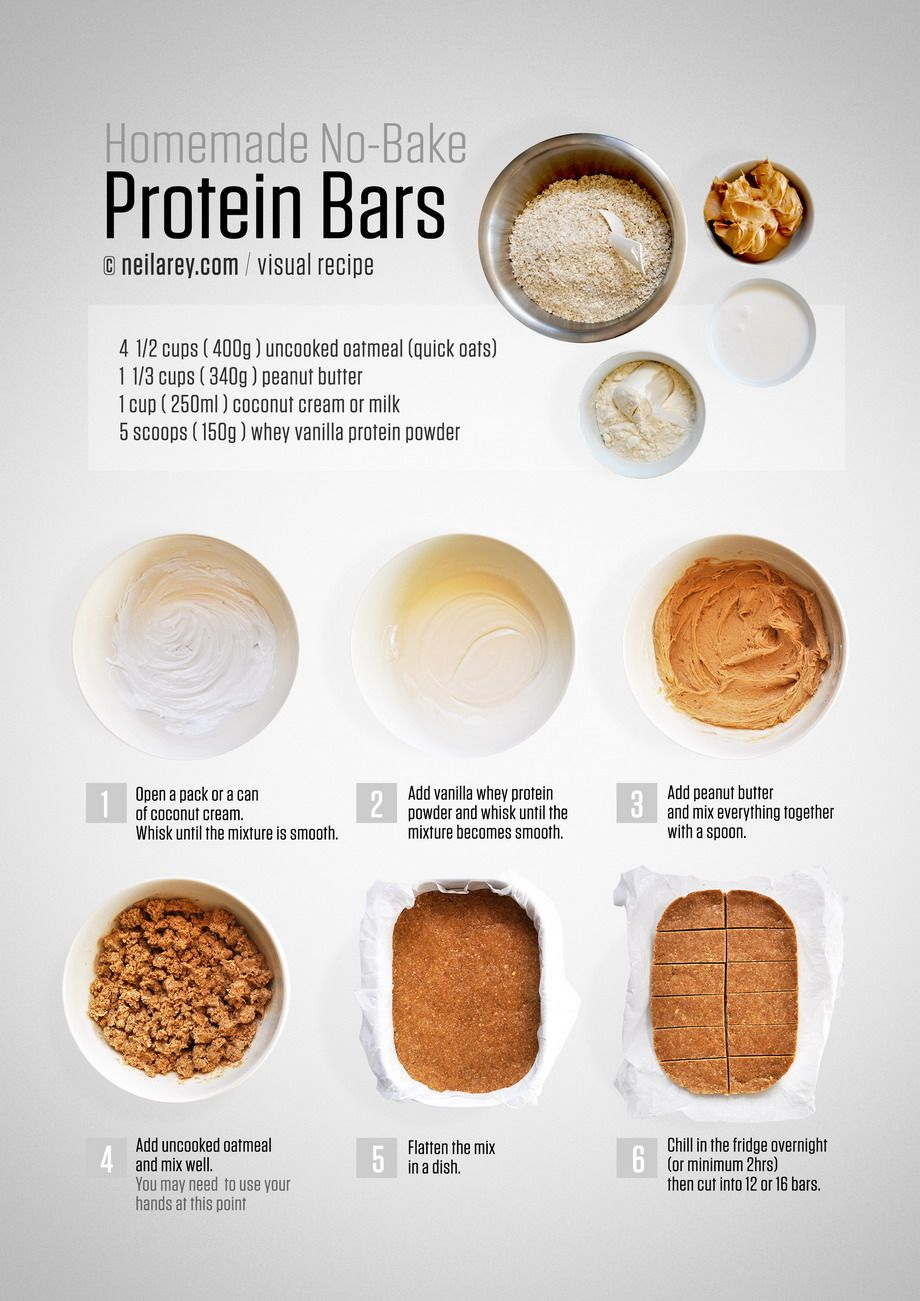 Delicious and cheap, easy to make no-bake protein bars! Can be used ...