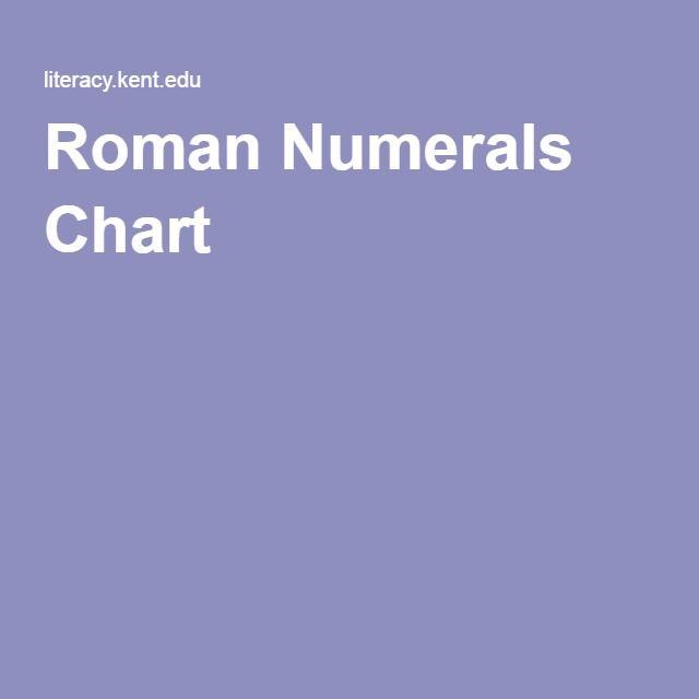 Roman Numerals Chart School Pinterest Roman Numerals Chart