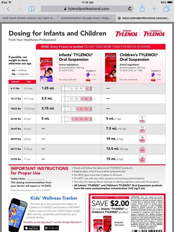 Tylenol dosage chart also baby pregnancy pinterest infant rh