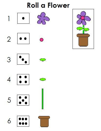 Roll & Build Flower Puzzle | Math, Toddler learning and Numeracy