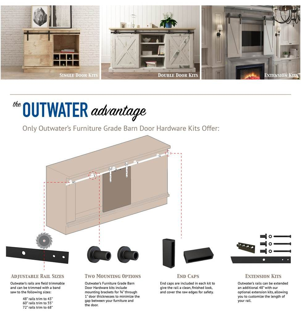 A Smaller Version Of Our Barn Door Hardware Kit The Furniture Sliding Is Perfect For Use On Kitchen Cabinets Bathroom Vanities