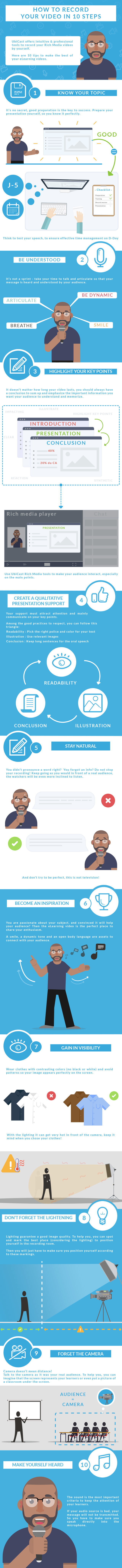 How to record your video in 10 steps in infographics