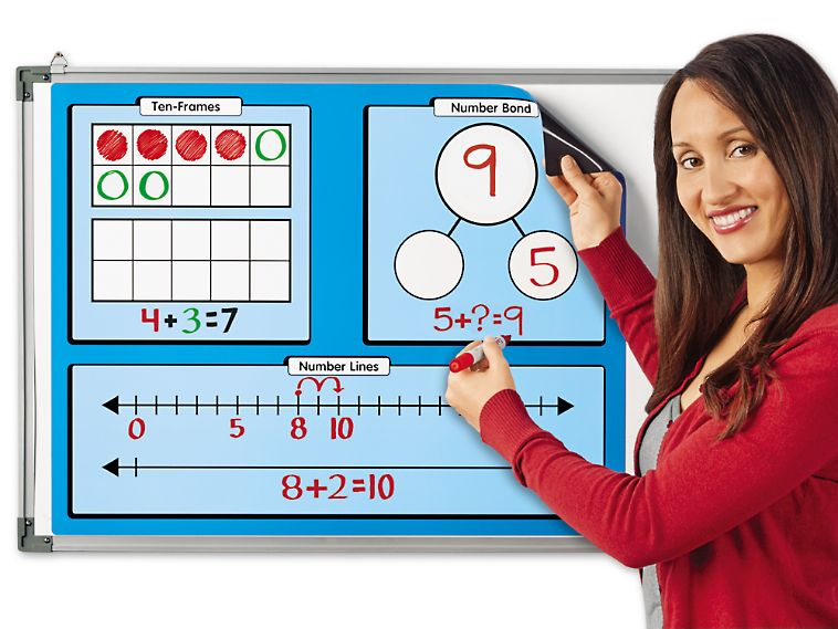 Giant visual models chart math number sense