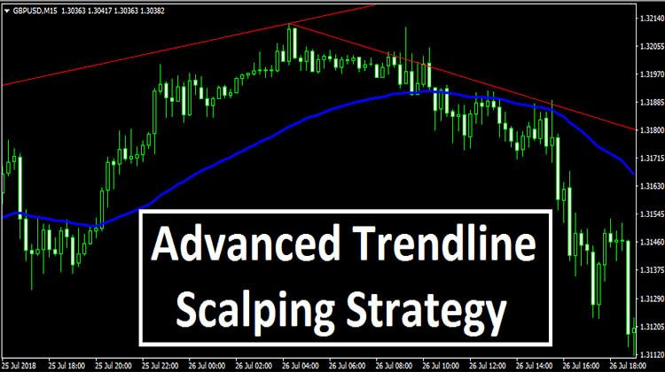 Advanced Trendline Scalping Strategy Neon Signs