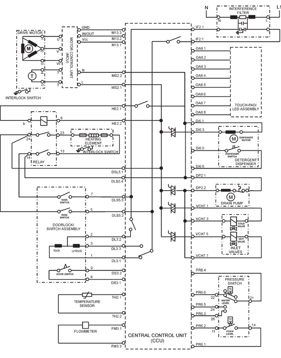 Whirlpool Dryer Wiring Diagram : whirlpool, dryer, wiring, diagram, Wiring, Diagram