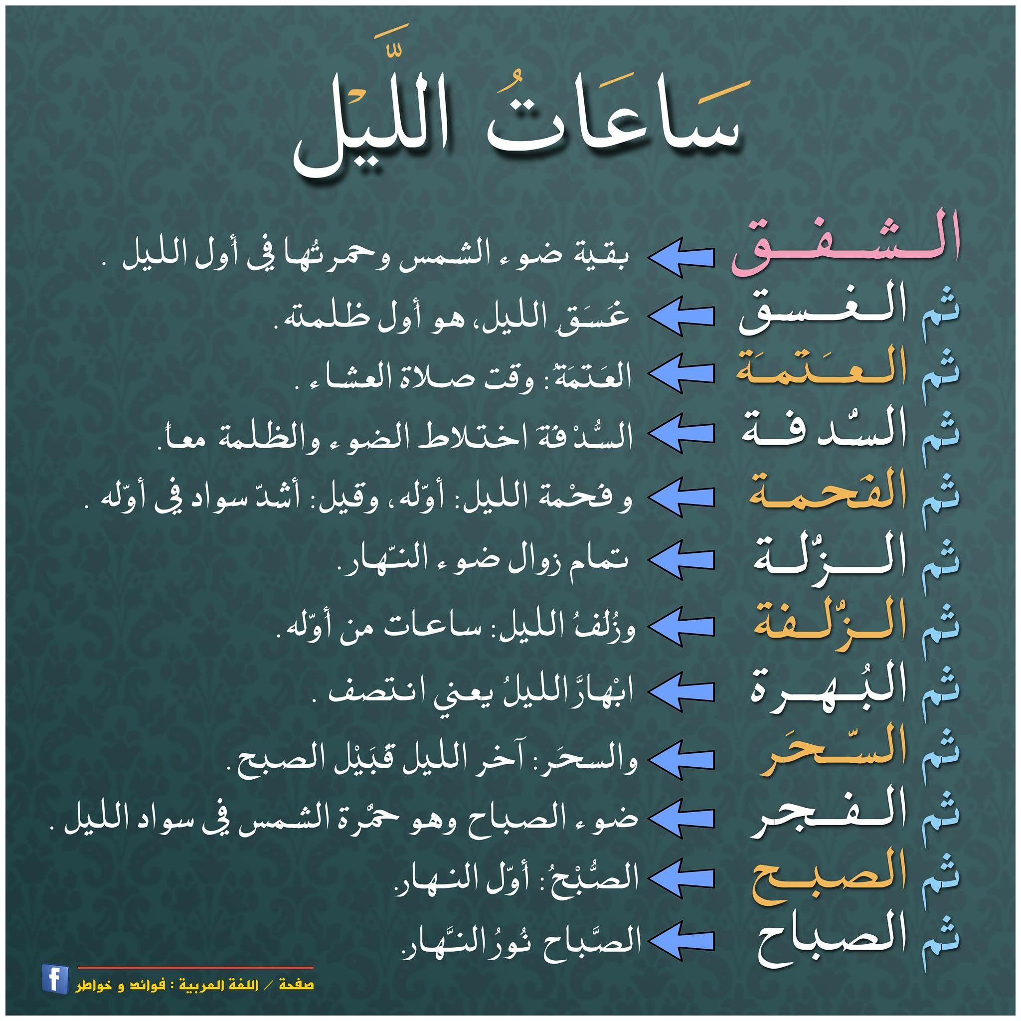 ساعات الليل ومعناها فالقرآن Islamic Phrases Learn Arabic Language Arabic Language