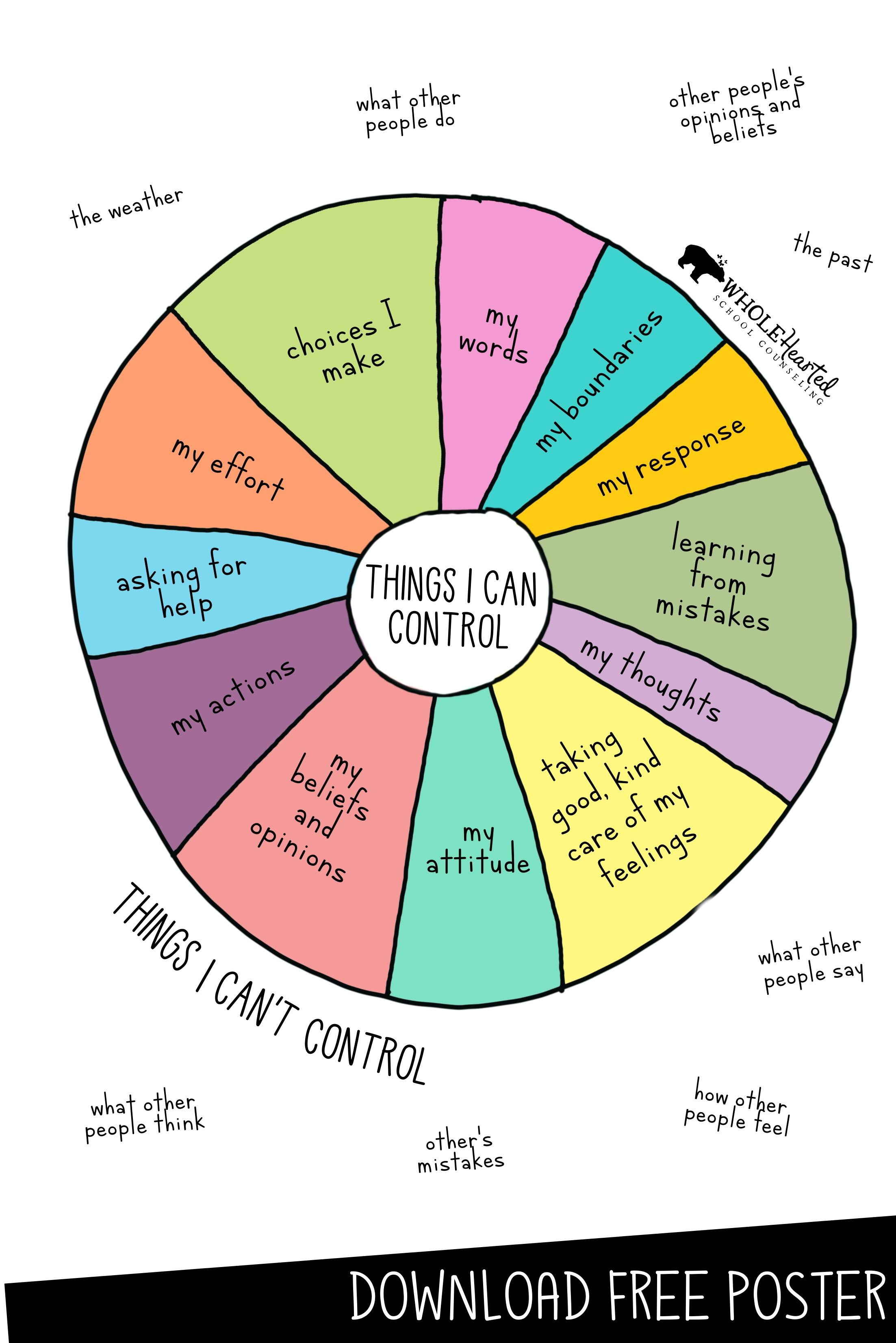 Things I Can And Can T Control Poster Teachers Parents Great For Starting Convos With Kids Social Emotional Learning Coping Skills Emotions