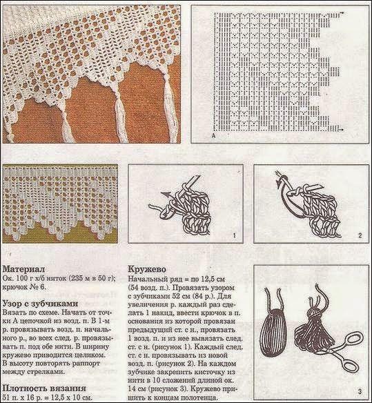 Todo crochet | Crochet filet | Pinterest | Manta, Patrones y Modelo