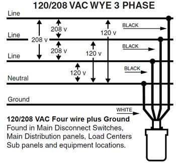 How To Wire 3 Phase Electrical Engineering Books Electrical Projects Electrical Circuit Diagram