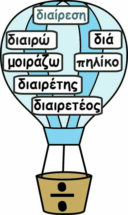 Pin by Veroniki on Σοφία | Pinterest | Math, Dyscalculia and Language